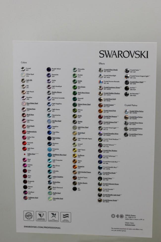 Swarovski Stone Chart